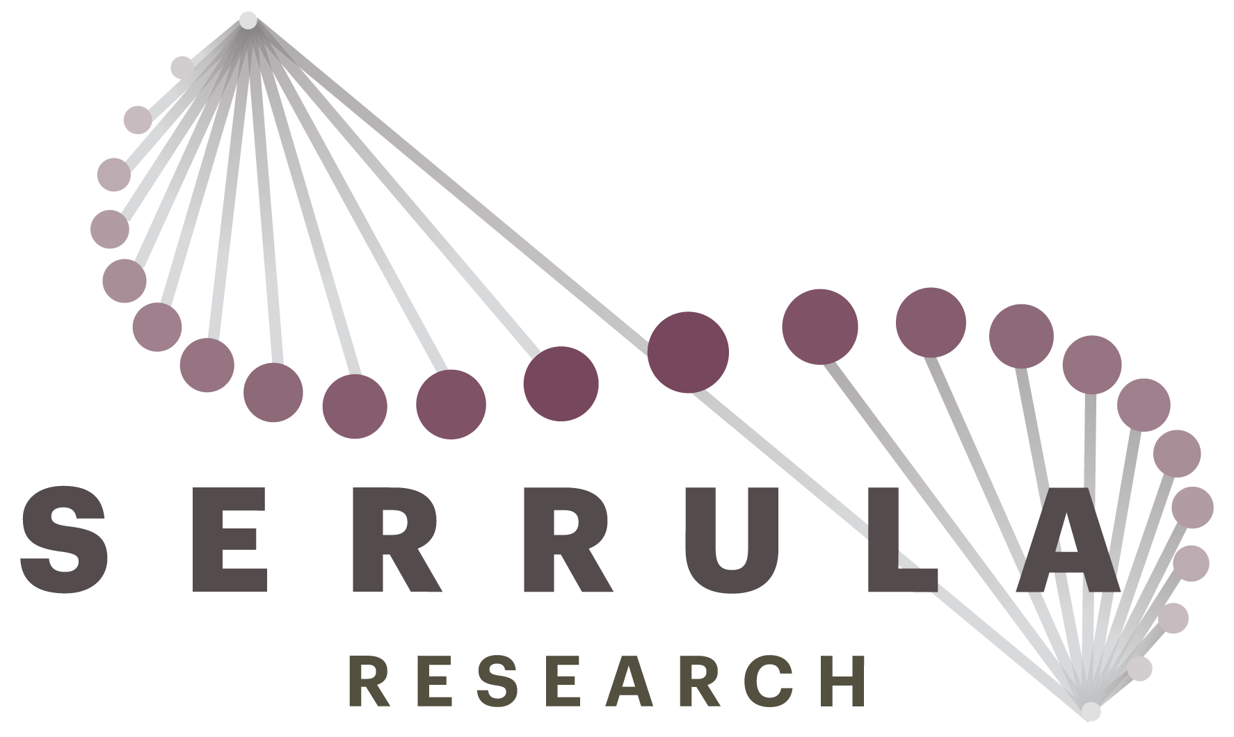 Serrula Research - Take Part In Market Research